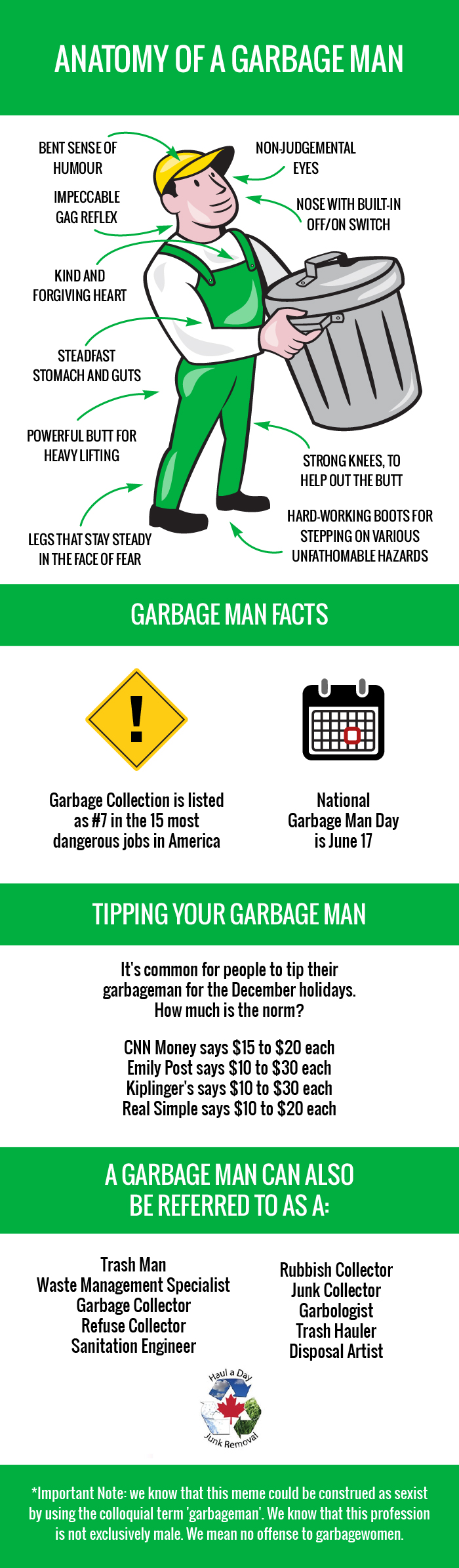 Anatomy-of-a-Garbage-Man